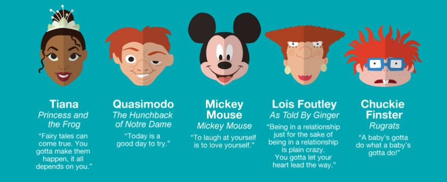 50 Cartoon Characters Offer Motivational Quotes In Their Show To