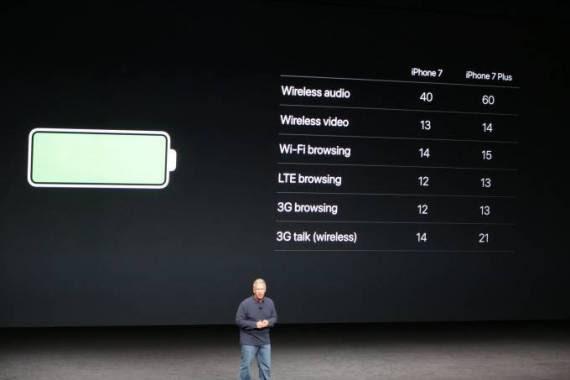 رسميًا أبل تطلق هواتف آيفون 7  تعرف على مواصفاته