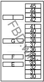 95 99 Nissan Sentra Fuse Box Diagram