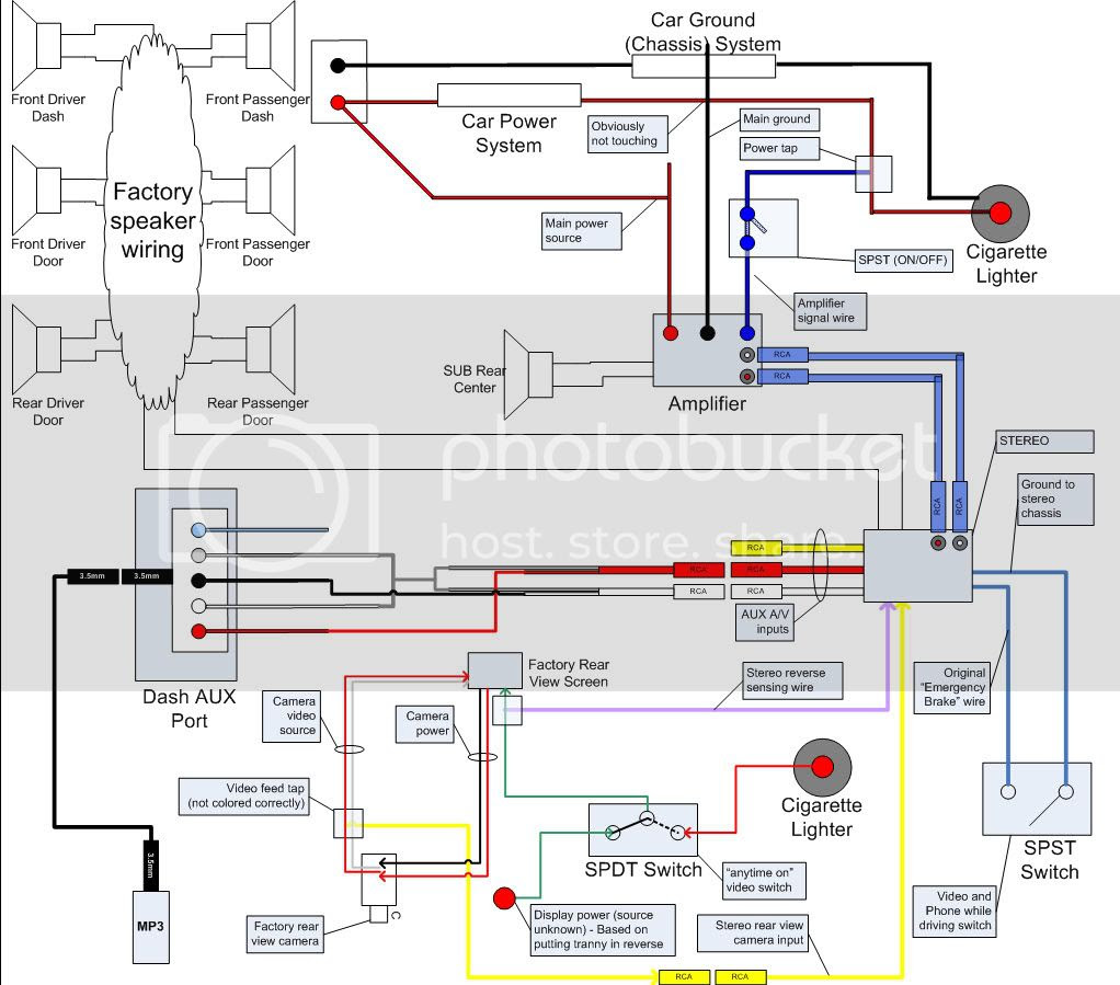 Diagram 2000 Toyota Tundra Radio Wiring Diagram Full Version Hd Quality Wiring Diagram Klimadiagrammem Alpoggioantico It
