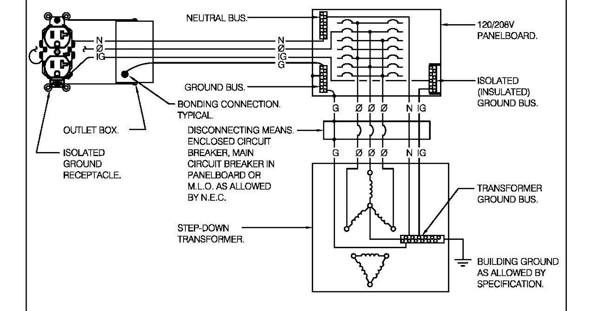 main breaker wiring diagram