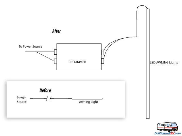 Diagram Solera Power Awning Wiring Diagram Full Version Hd Quality Wiring Diagram Wowschematic2a Acadermic It