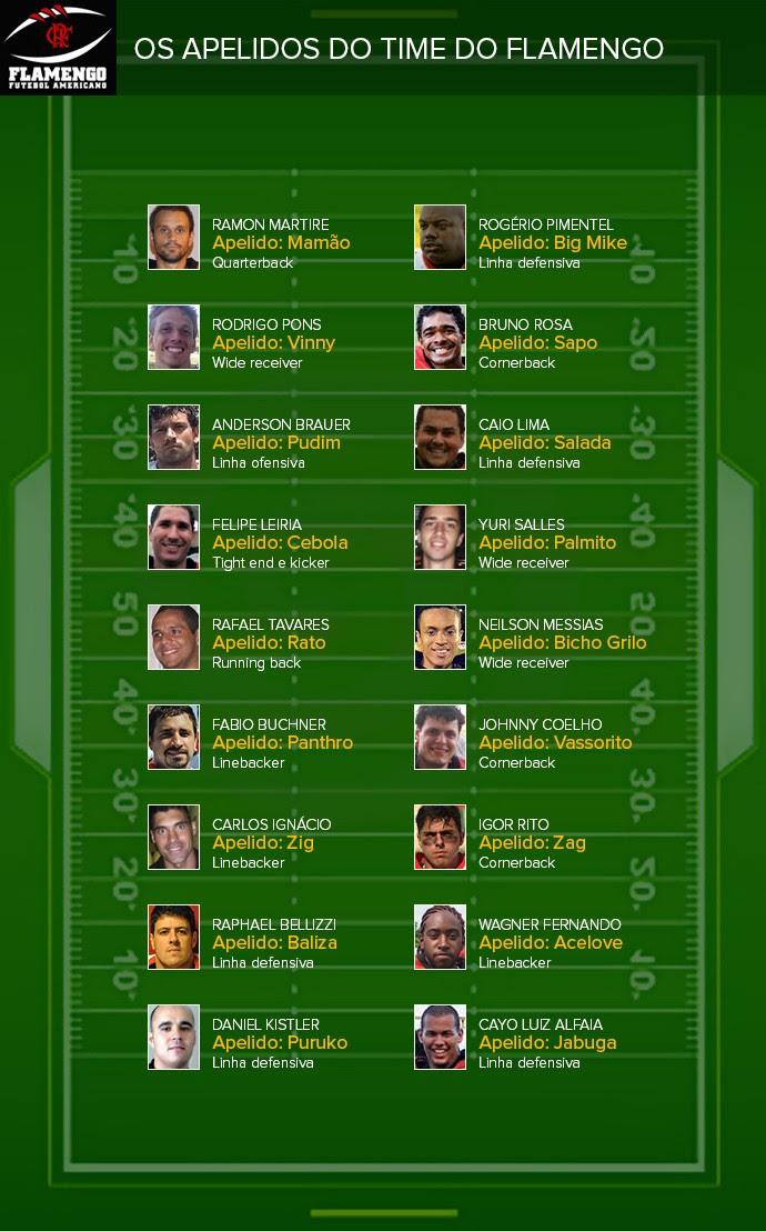Escalação apelidos Flamengo Futebol Americano (Foto: GloboEsporte.com)