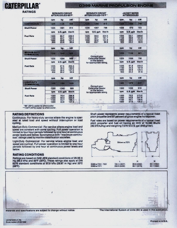 Caterpillar C12 Engine Cooling Diagram | Wiring Liry on