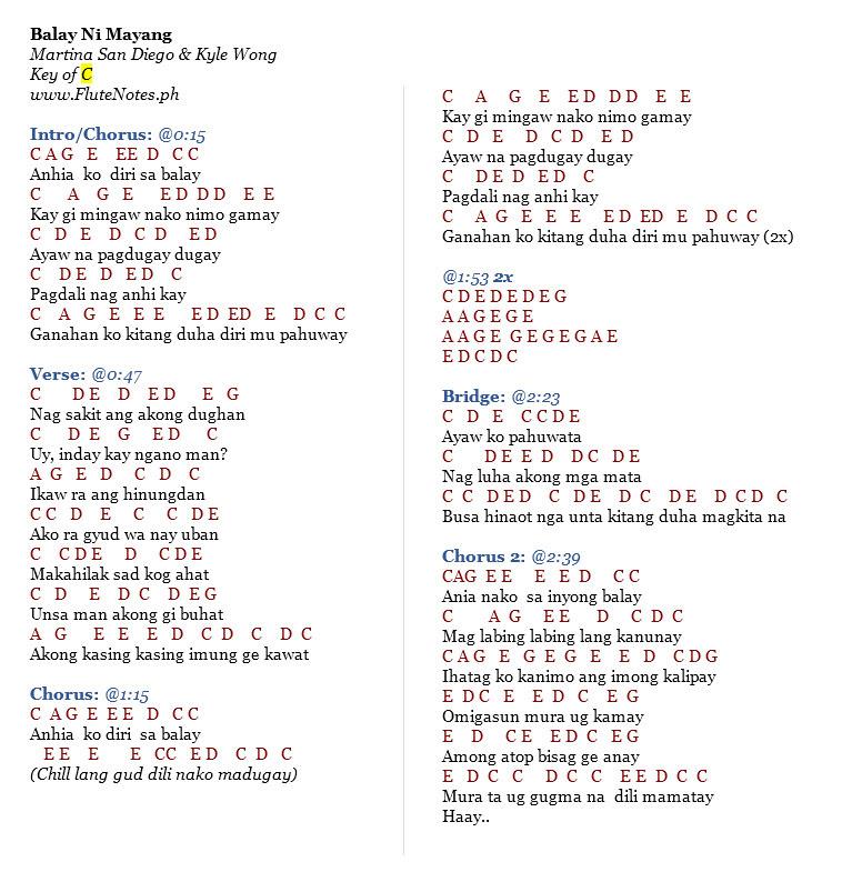 Key of C notes for Balay Ni Mayang