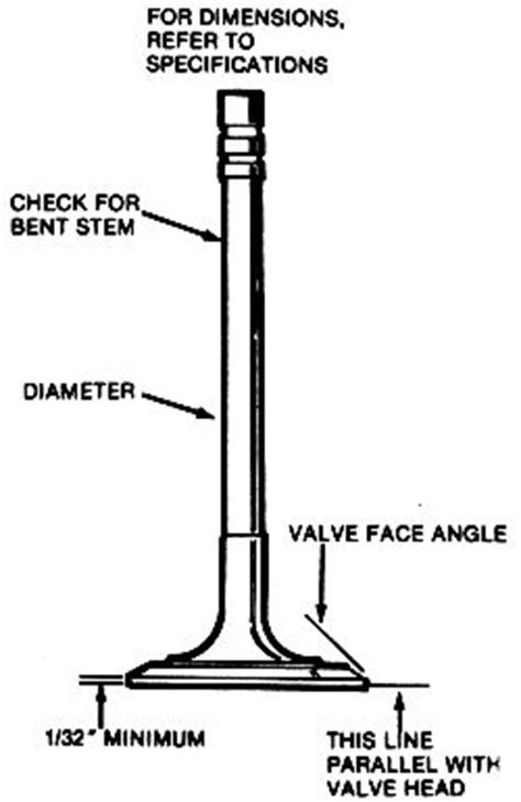 | Repair Guides | Engine Mechanical | Valve Guide And