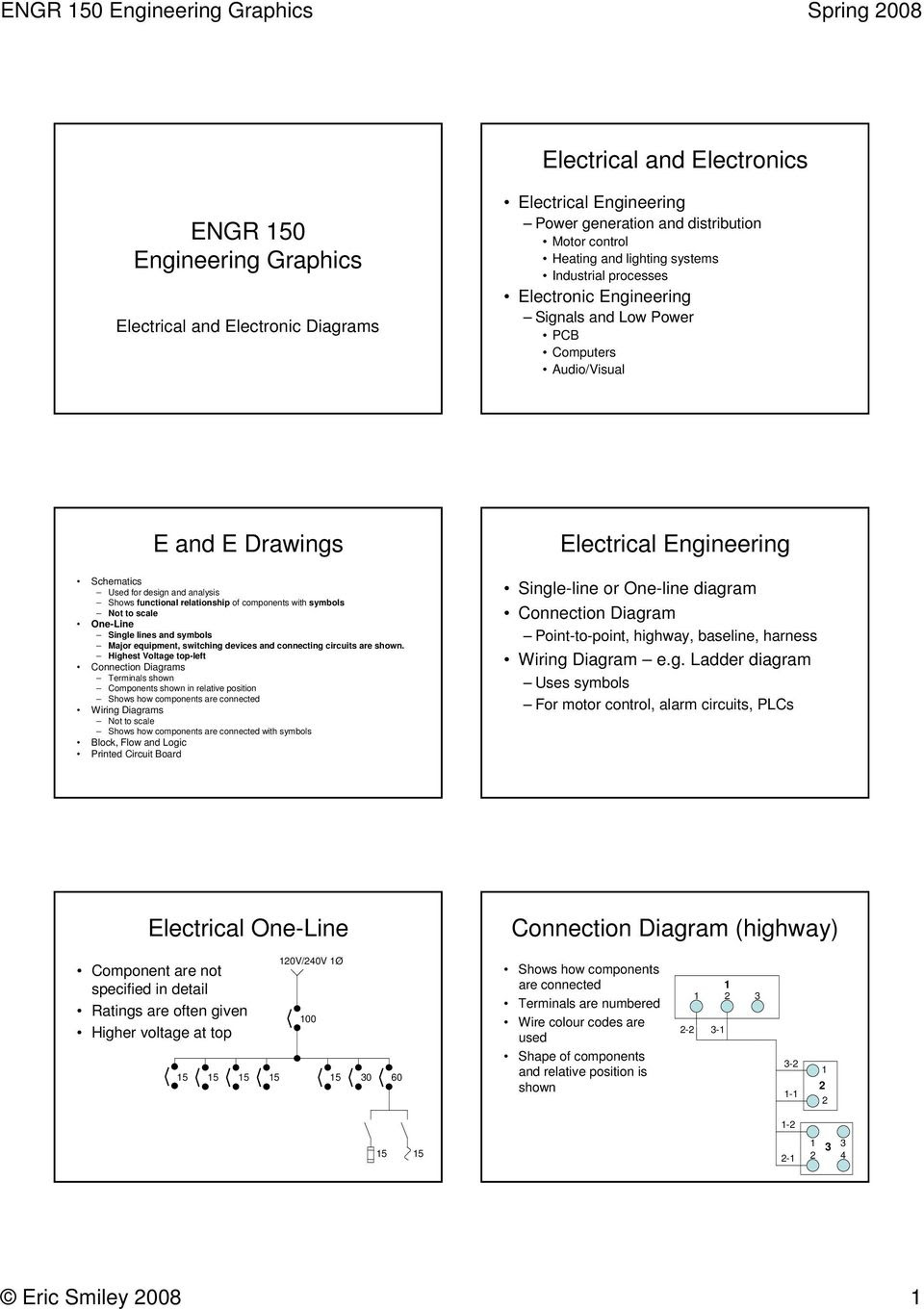 One Line Wiring Diagram