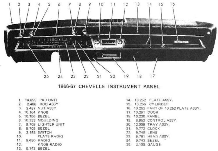 Diagram 1966 Chevelle Horn Diagram 18 Mb New Update December 17 2020 Full Version Hd Quality Horn Diagram Mobilemarinewiring Venditabirraartigianale It