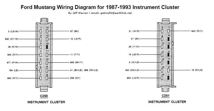 87 Honda Wiring Diagram Gota Wiring Diagram