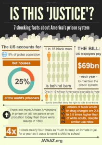 Prison graphic