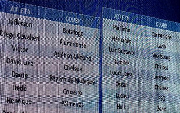 Telão convocados seleção brasileira (Foto: Reprodução / Twitter)