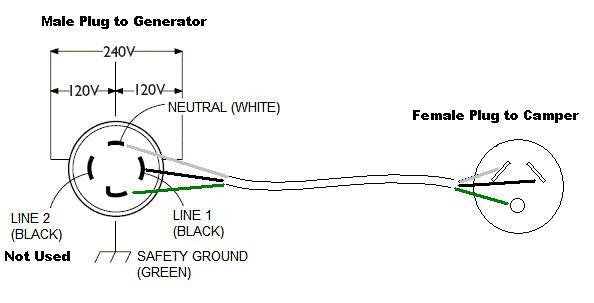 Electrical Question Generator To Rv Camper Non Wakeboarding Discussion