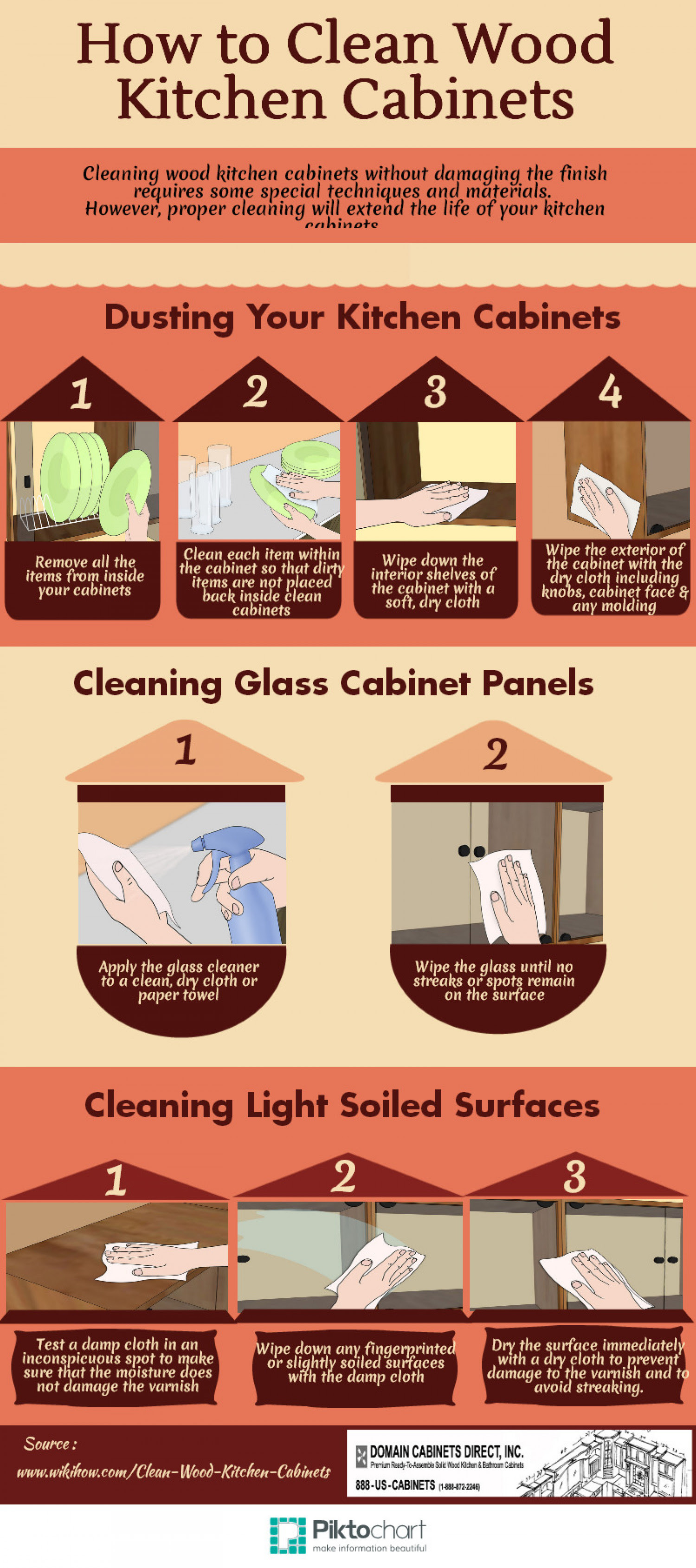 How to Clean Wood Kitchen Cabinets   Visual.ly