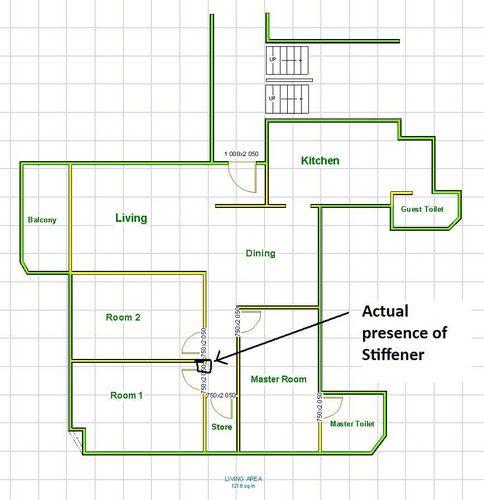 2D Stiffener Actual Location