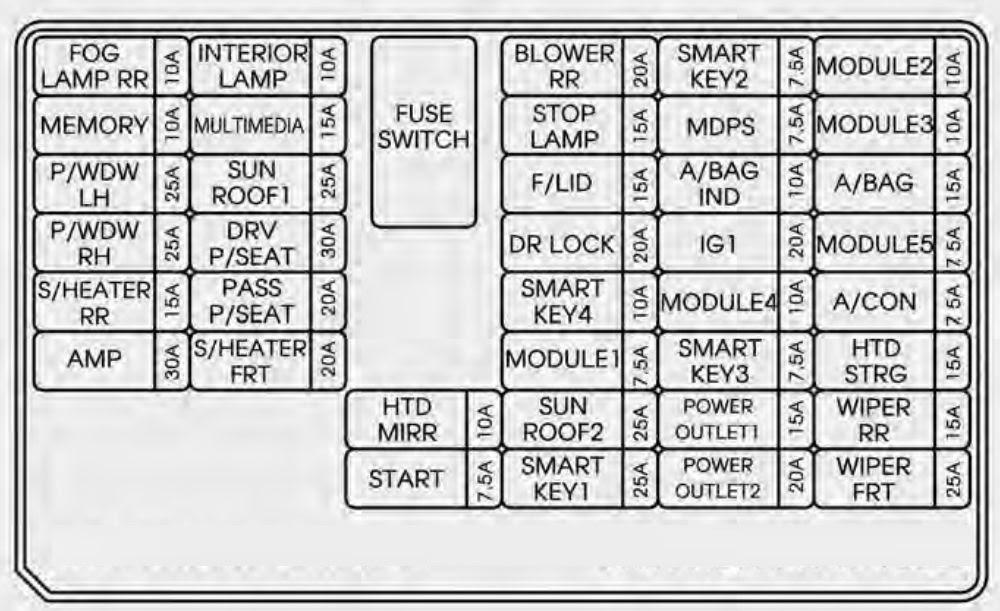 2015 Jeep Patriot Fuse Box Diagram