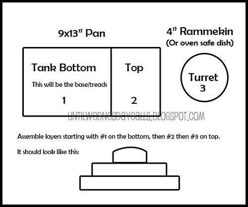 Tank Cake Instructions