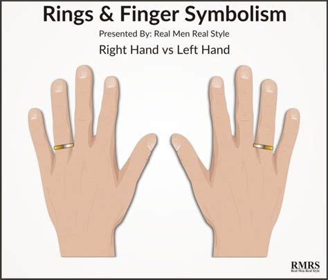 5 Rules To Wearing Rings   Ring Finger Symbolism