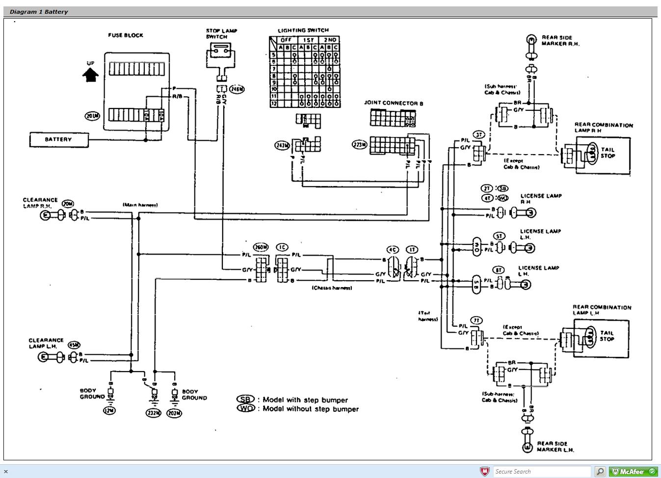 1991 Nissan D2 Truck Wiring Wiring Diagram Level Level Lionsclubviterbo It
