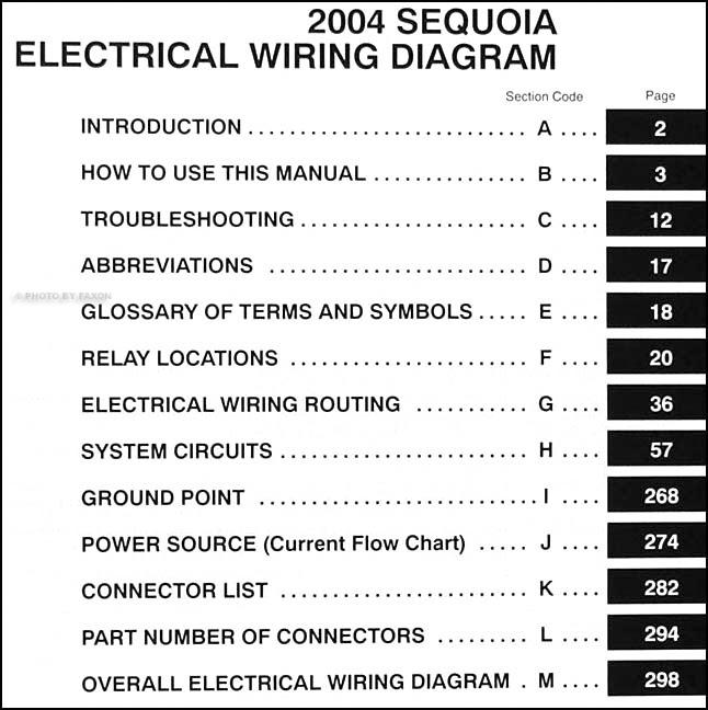 Diagram Toyota Sequoia 2002 Fuse Panel Diagram Full Version Hd Quality Panel Diagram Wiringinfol Libreria Apogeo It