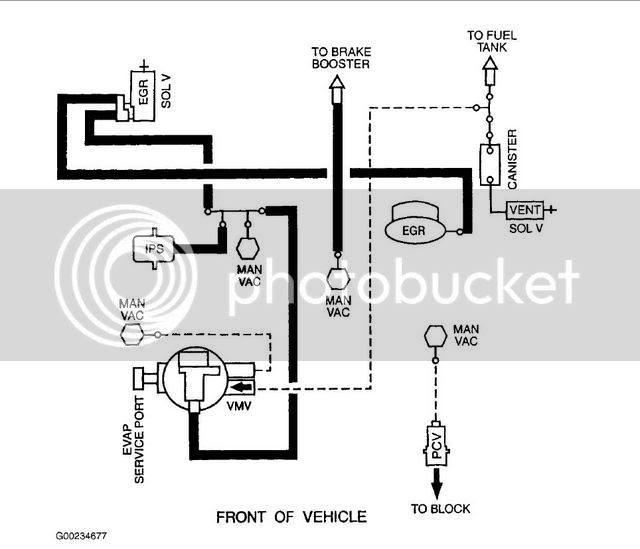 Wiring Diagram  31 2002 Ford Focus Vacuum Hose Diagram