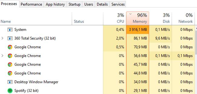 System Process Windows 10