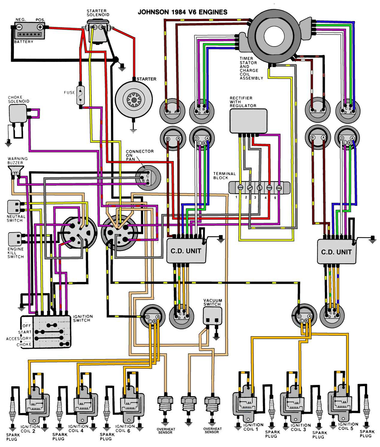 34 Evinrude Ignition Switch Wiring Diagram