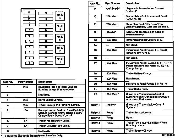 99 Ford F 250 Super Duty Diesel Fuse Diagram Gota Wiring Diagram