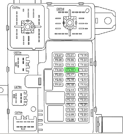 Fuse Box In Lincoln Ls Wiring Diagram Float Data B Float Data B Disnar It