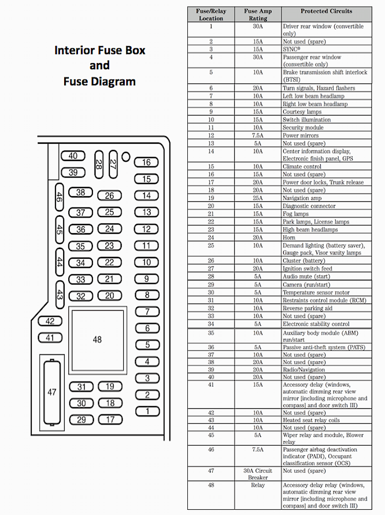 2011 Ford F 250 Fuse Box Diagram Wiring Diagram Schema Live Track Live Track Atmosphereconcept It