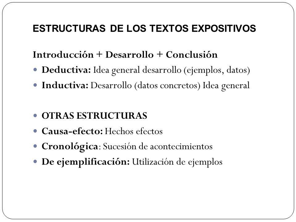 Resultado de imagen de estructura de los textos expositivos