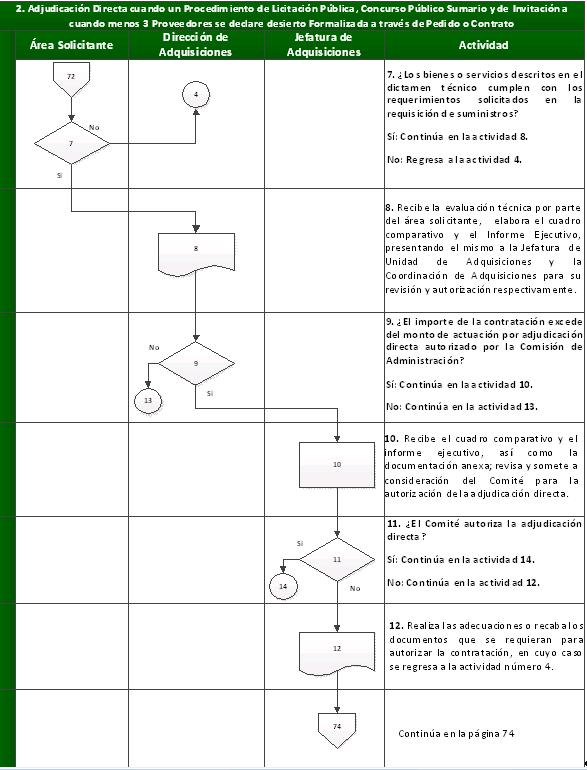 Dof Diario Oficial De La Federacion