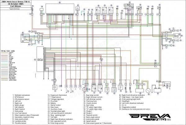 2001 Dodge Ram 1500 Interior Fuse Box Diagram