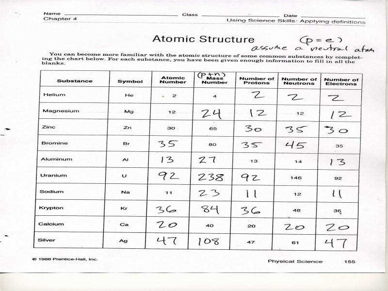 30 Basic Atomic Structure Worksheet Answers - Worksheet ...