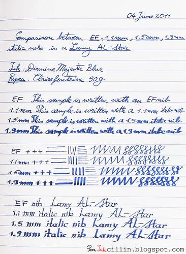 Lamy nibs EF, 1.1mm, 1.5mm, 1.9mm comparison