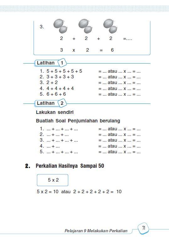 Melihat Langsung Buku Matematika SD, Masih Soal 4x6 dan 6x4 oleh A Muhammad Kompasiana.com