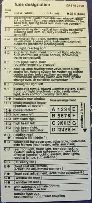 1994 Mercedes E320 Fuse Box Wiring Diagram Active B Active B Bujinkan It