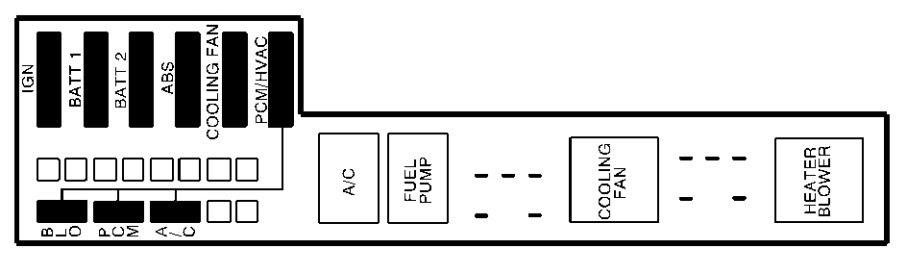 2001 Chevy Cavalier Fuse Box Wiring Diagram Local1 Local1 Maceratadoc It