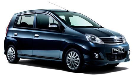 Perodua Product & Services - Autohaus KL
