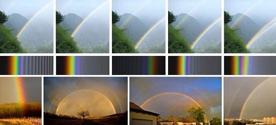 Física dos arco-íris é explicada em simulação computadorizada