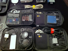Go Bag Overview - Numbered View 4