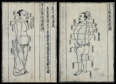 body energy points - Japanese rare medical text