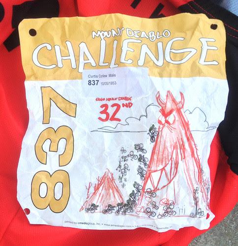 Diablo Challenge 2013 (iPhone) my number