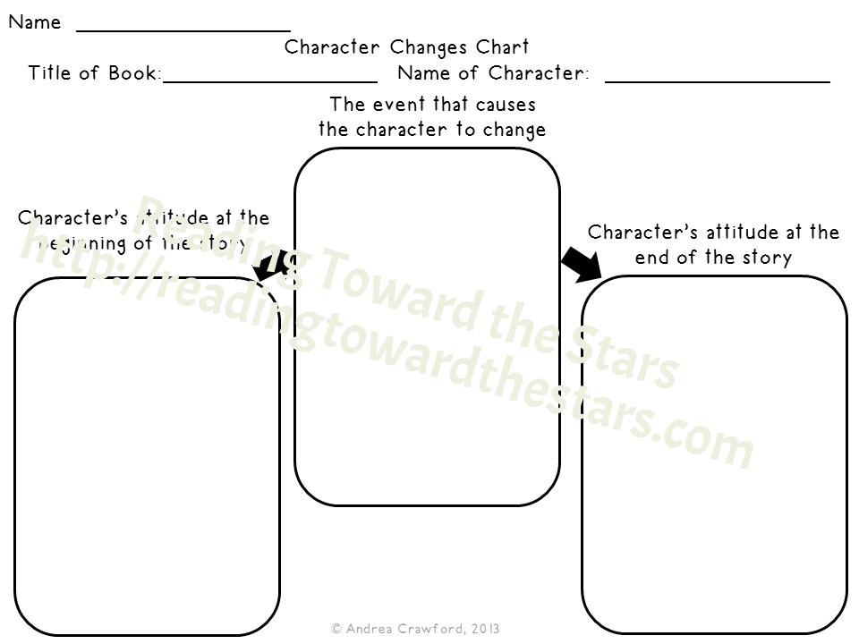 https://www.dropbox.com/s/z2irda25ld9gzg0/character%20change.pdf