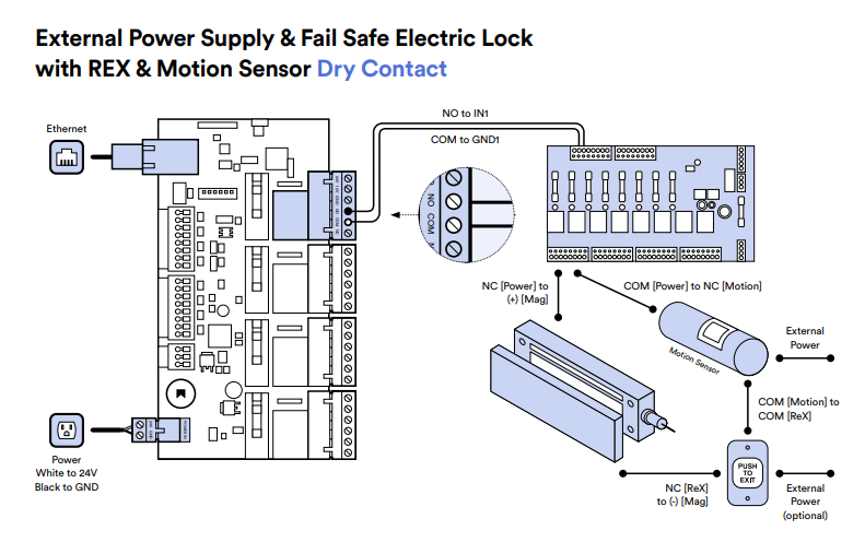 30 Request To Exit Wiring Diagram