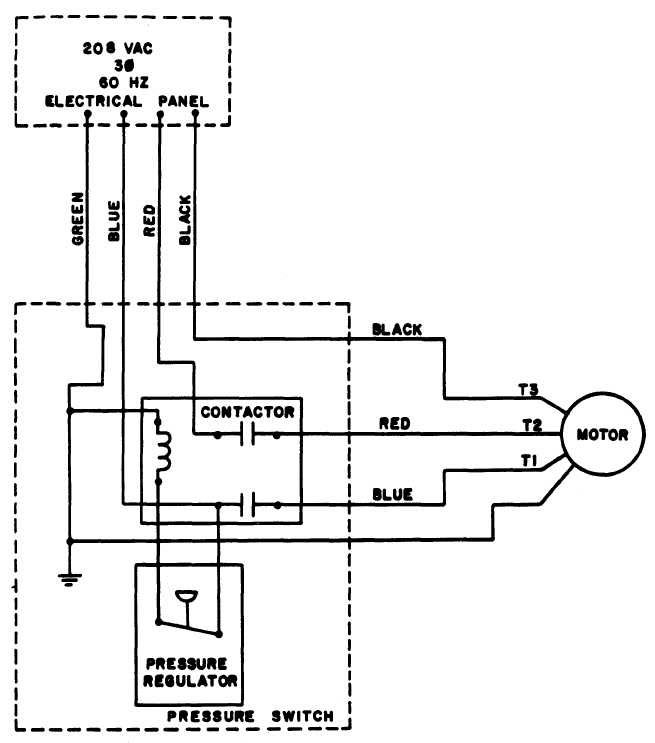 air compressor control wiring diagram  wiring diagram networks