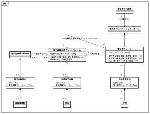 eBookStructure_r0