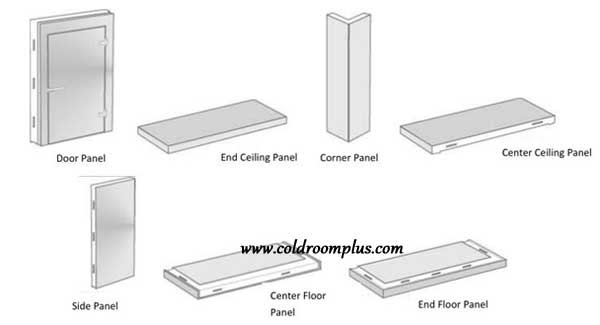 Cold Room Panel for Sale in USA