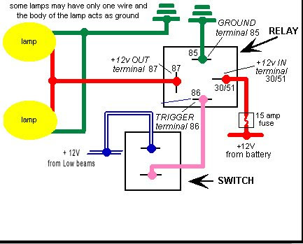 basic electrical    wiring     Ezgo    Golf    Cart    Wiring       Diagram