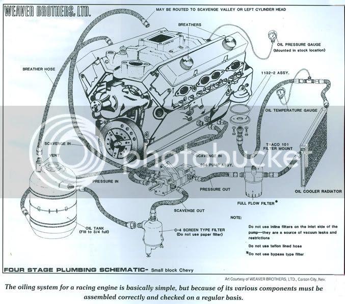 Simple V8 Engine Diagram