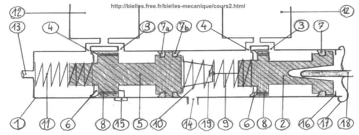 cours ofppt diagnostic electronique auto 2. Black Bedroom Furniture Sets. Home Design Ideas